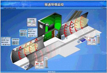 隧道空气质量在线监控预警系统