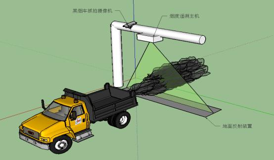 黑煙車立體監測系統YC1101